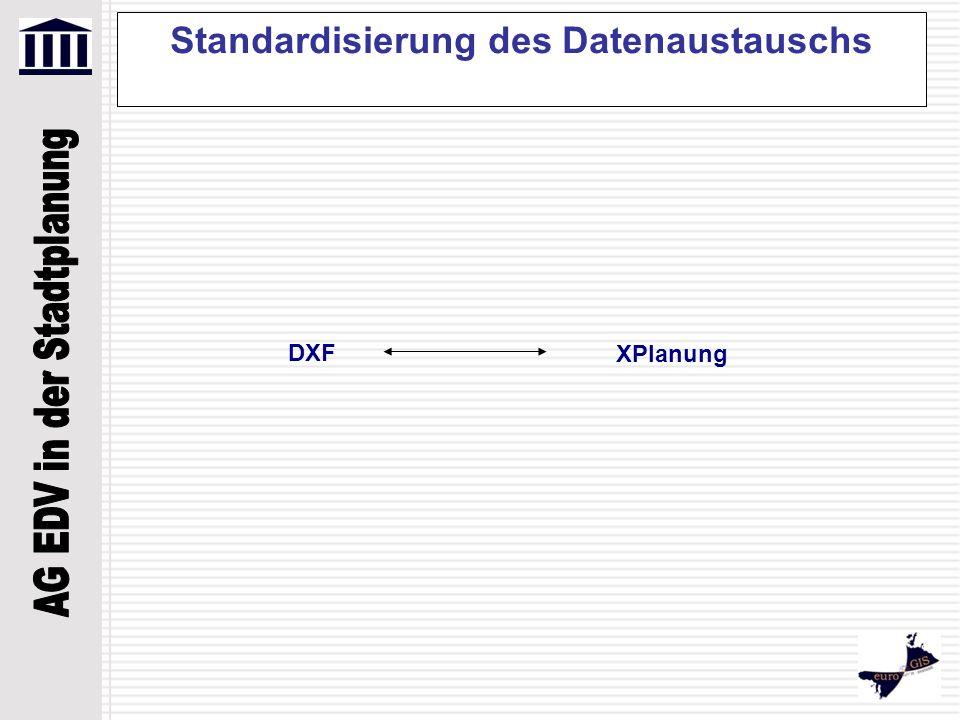 Projekt XPlanung Pläne verlustfrei austauschen Ziele: Die Entwicklung eines standardisierten, semantischen Datenmodells für die Stadtplanung (Bebauungsplan, Flächennutzungsplan, regionaler Flächennutzungsplan, Regionalplan, Landschaftsplan, Grünordnungsplan...) Die Entwicklung eines standardisierten, objektorientierten Datenaustausch-Formats für Bauleitpläne XPlanGML Die Gewährleistung des uneingeschränkten Datenaustauschs zwischen unterschiedlichen IT-Systemen (GIS; CAD; Viewer) sowie zwischen verschiedenen Planungsebenen und öffentlichen / privaten Akteuren Standardisierung formaler Visualisierungs-Vorschriften für Bauleitpläne und Landschaftspläne