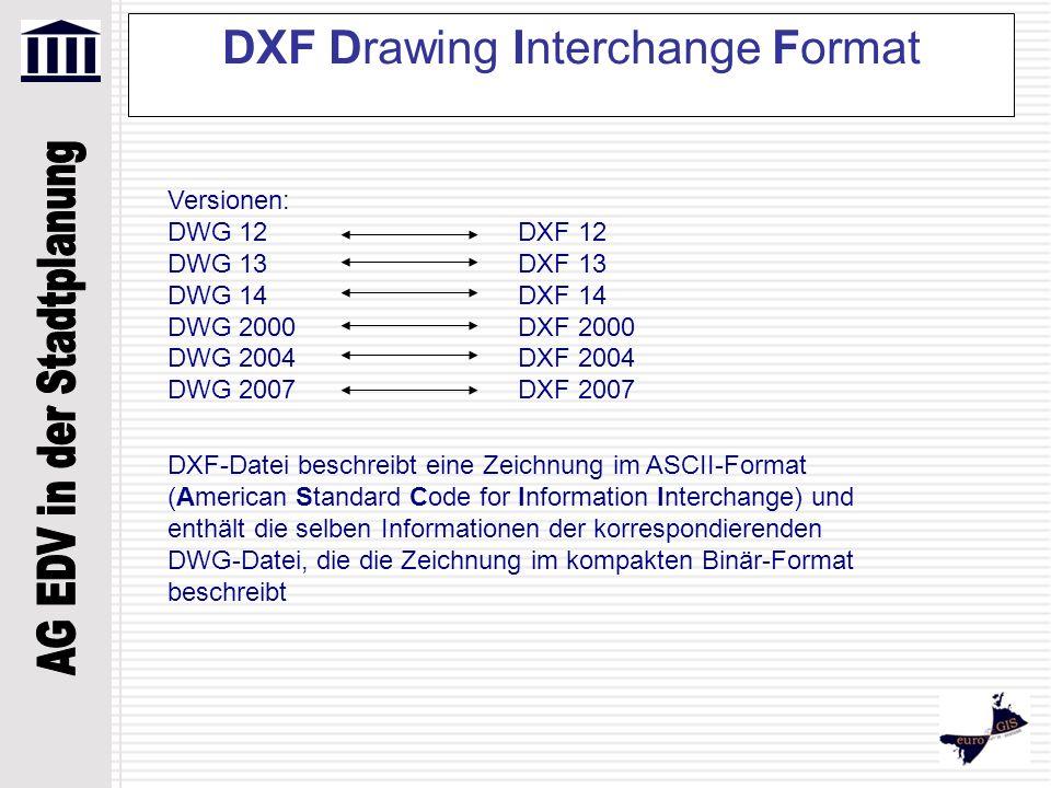 DXF Drawing Interchange Format Da andere CAD-Programme andere Datenmodelle verwenden, können die Objekte nicht verlustfrei übertragen werden.
