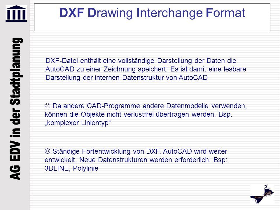 DXF Drawing Interchange Format DXF dient dazu Wiederholteile (Blöcke) in Katalogen CAD-unabhängig zu beschreiben und herauszugeben DXF kann dem Datenaustausch mit Systemen dienen, die kein DXF beherrschen.