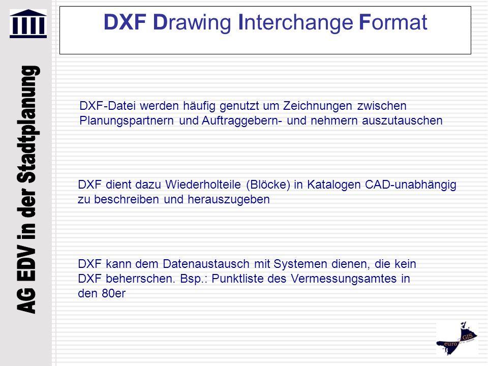 DXF Drawing Interchange Format DXF dient dazu Wiederholteile (Blöcke) in Katalogen CAD-unabhängig zu beschreiben und herauszugeben DXF kann dem Datena