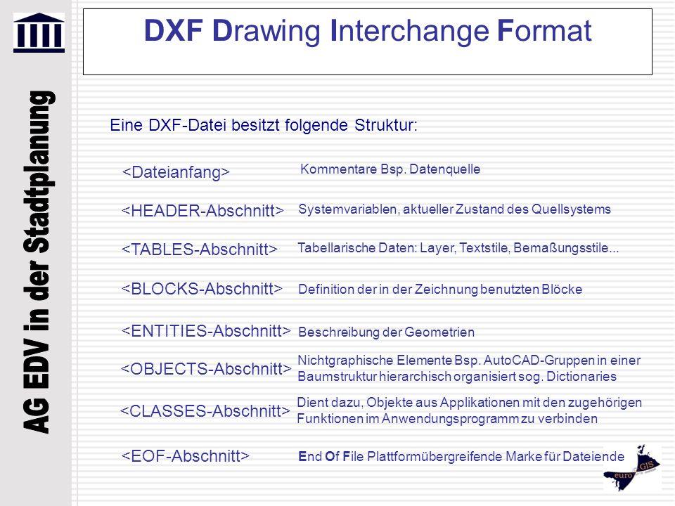 DXF Drawing Interchange Format Eine DXF-Datei besitzt folgende Struktur: Kommentare Bsp. Datenquelle Systemvariablen, aktueller Zustand des Quellsyste