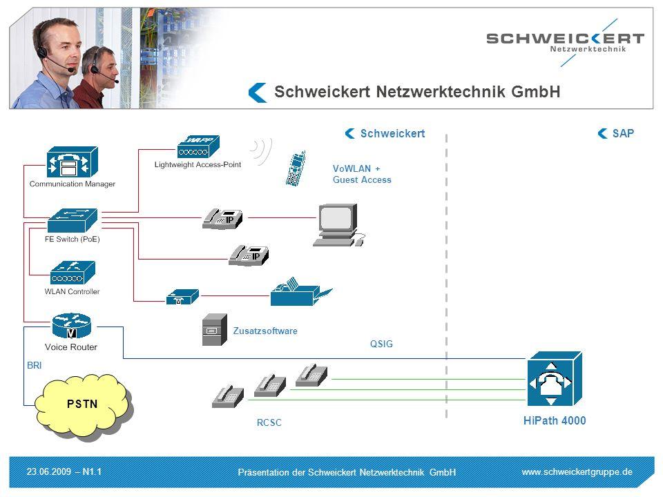 www.schweickertgruppe.de Präsentation der Schweickert Netzwerktechnik GmbH 23.06.2009 – N1.1 Schweickert Netzwerktechnik GmbH SchweickertSAP QSIG HiPa