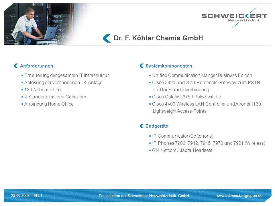 www.schweickertgruppe.de Präsentation der Schweickert Netzwerktechnik GmbH 23.06.2009 – N1.1 Dr. F. Köhler Chemie GmbH Erneuerung der gesamten IT-Infr
