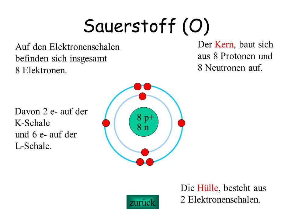 Sauerstoff (O) 8 p+ 8 n Der Kern, baut sich aus 8 Protonen Die Hülle, besteht aus 2 Elektronenschalen.