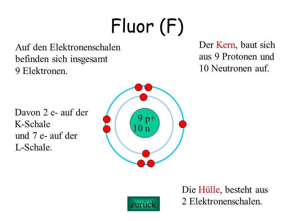 Fluor (F) 9 p+ 10 n Der Kern, baut sich aus 9 Protonen Die Hülle, besteht aus 2 Elektronenschalen.