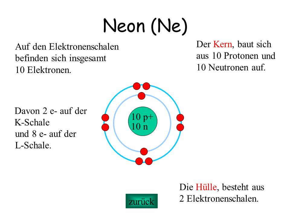 Neon (Ne) 10 p+ 10 n Der Kern, baut sich aus 10 Protonen Die Hülle, besteht aus 2 Elektronenschalen. Auf den Elektronenschalen befinden sich insgesamt
