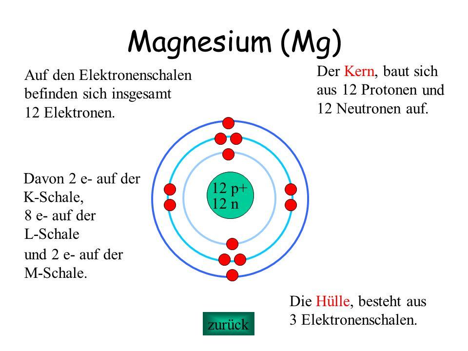 Magnesium (Mg) 12 p+ 12 n Der Kern, baut sich aus 12 Protonen Die Hülle, besteht aus 3 Elektronenschalen. Auf den Elektronenschalen befinden sich insg