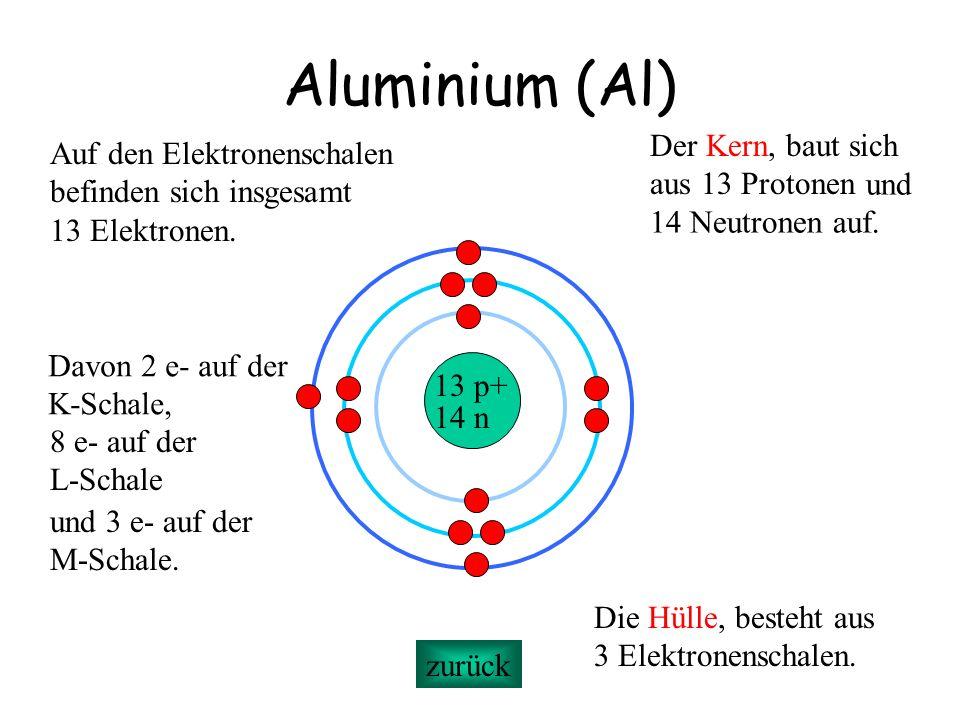 Aluminium (Al) 13 p+ 14 n Der Kern, baut sich aus 13 Protonen Die Hülle, besteht aus 3 Elektronenschalen. Auf den Elektronenschalen befinden sich insg