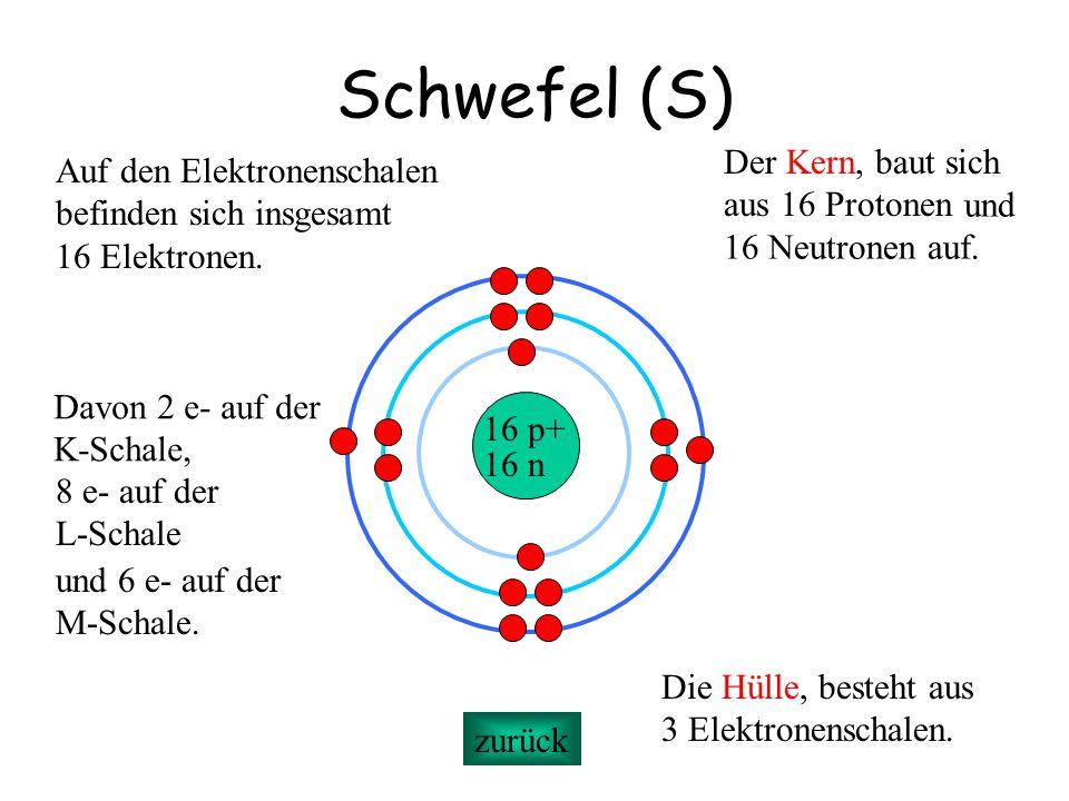 Schwefel (S) 16 p+ 16 n Der Kern, baut sich aus 16 Protonen Die Hülle, besteht aus 3 Elektronenschalen. Auf den Elektronenschalen befinden sich insges