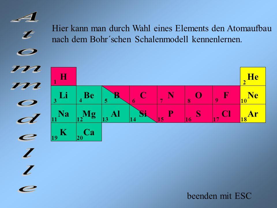 H Li Na Be Mg CN AlSP F Cl O He Ne Ar 1 2 3 4 5678 9 10 1112131415161718 Si B KCa 1920 Hier kann man durch Wahl eines Elements den Atomaufbau nach dem Bohr´schen Schalenmodell kennenlernen.