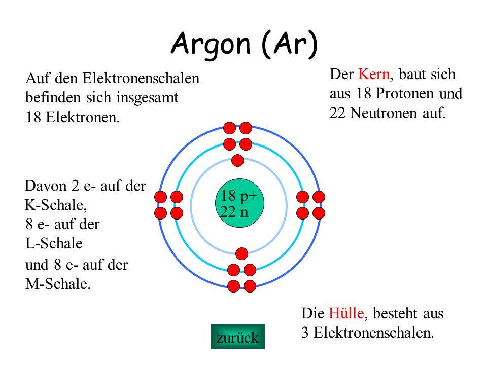 Argon (Ar) 18 p+ 22 n Der Kern, baut sich aus 18 Protonen Die Hülle, besteht aus 3 Elektronenschalen. Auf den Elektronenschalen befinden sich insgesam
