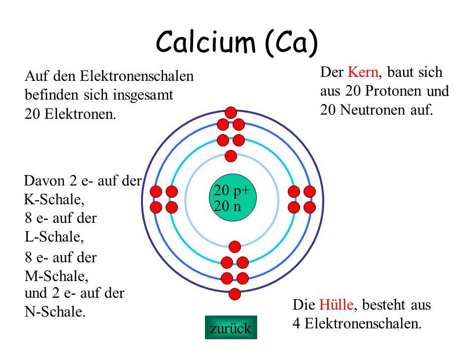 Calcium (Ca) 20 p+ 20 n Der Kern, baut sich aus 20 Protonen Die Hülle, besteht aus 4 Elektronenschalen. Auf den Elektronenschalen befinden sich insges