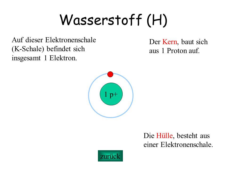 Wasserstoff (H) 1 p+ Der Kern, baut sich aus 1 Proton auf. Die Hülle, besteht aus einer Elektronenschale. Auf dieser Elektronenschale (K-Schale) befin