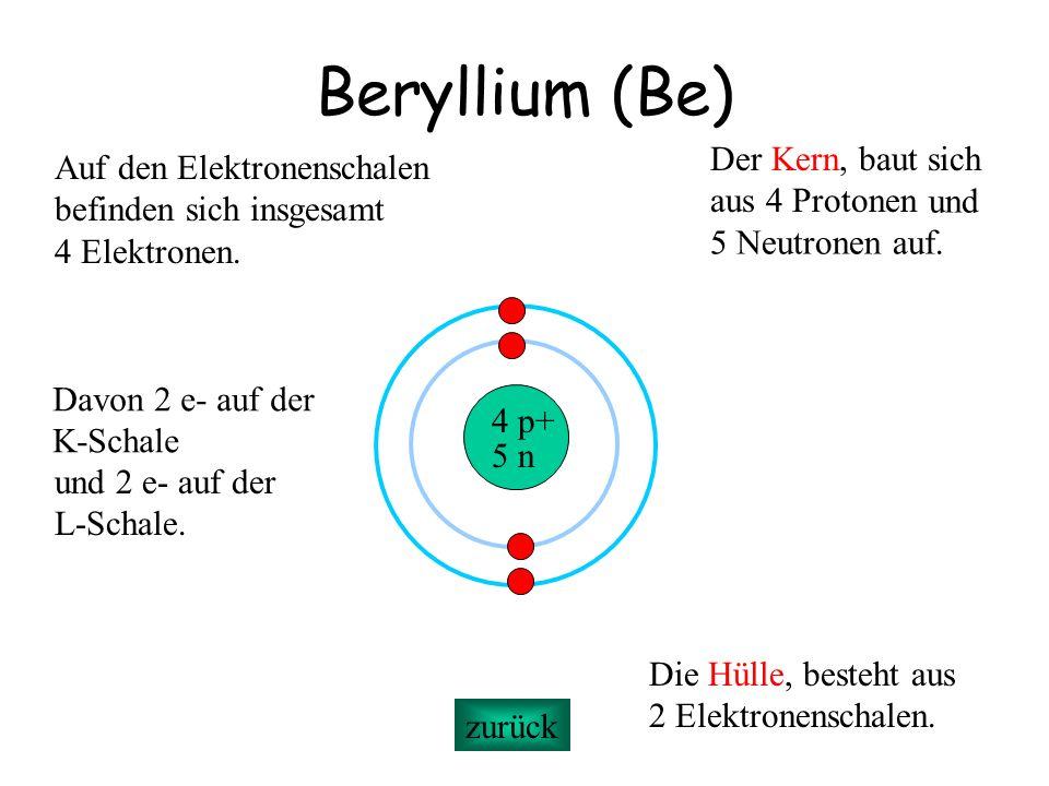 Bor (B) 5 p+ 6 n Der Kern, baut sich aus 5 Protonen Die Hülle, besteht aus 2 Elektronenschalen.
