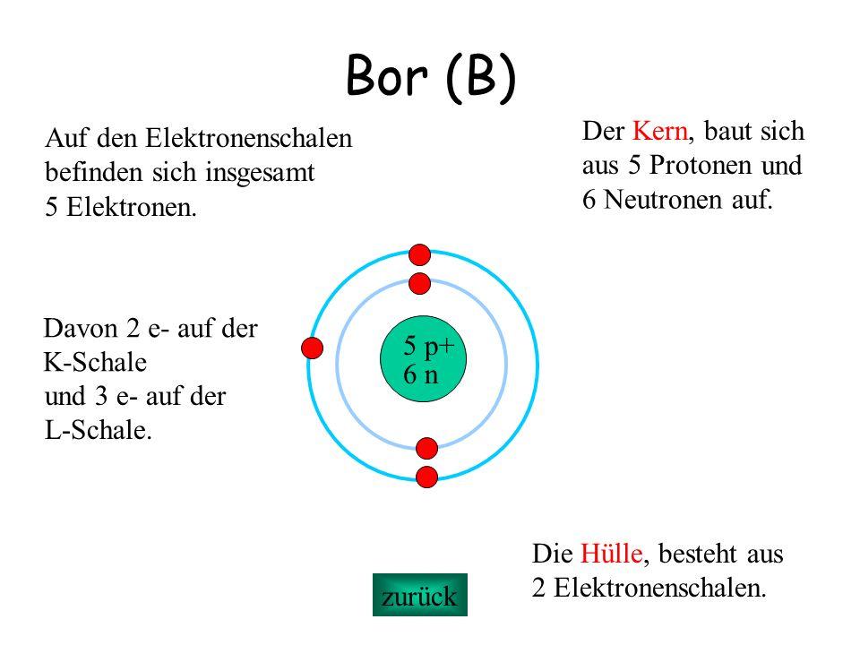 Bor (B) 5 p+ 6 n Der Kern, baut sich aus 5 Protonen Die Hülle, besteht aus 2 Elektronenschalen. Auf den Elektronenschalen befinden sich insgesamt 5 El