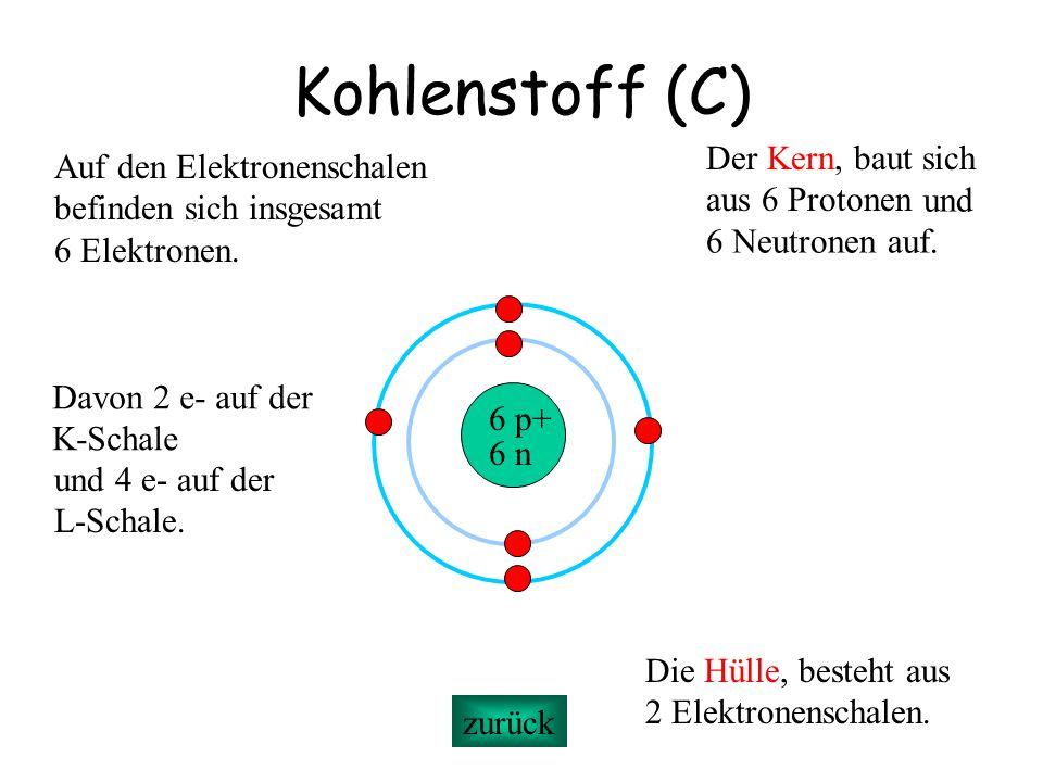 Kohlenstoff (C) 6 p+ 6 n Der Kern, baut sich aus 6 Protonen Die Hülle, besteht aus 2 Elektronenschalen.