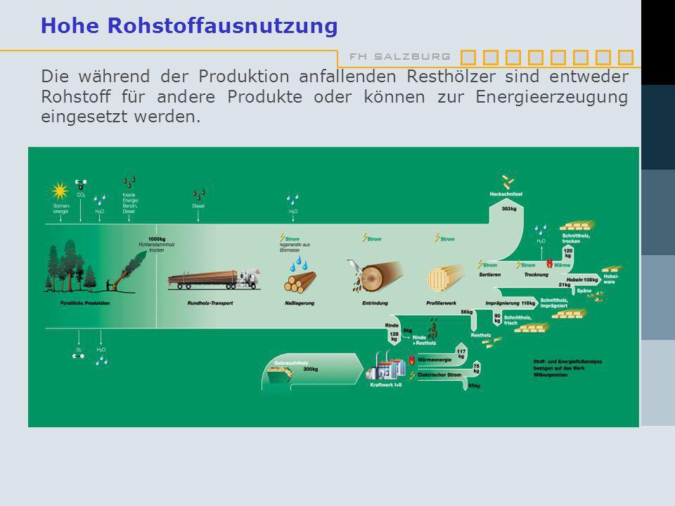 fh salzburg Hohe Rohstoffausnutzung Die während der Produktion anfallenden Resthölzer sind entweder Rohstoff für andere Produkte oder können zur Energieerzeugung eingesetzt werden.