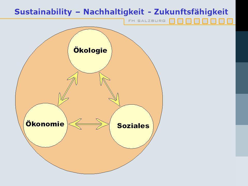 fh salzburg Sustainability – Nachhaltigkeit - Zukunftsfähigkeit