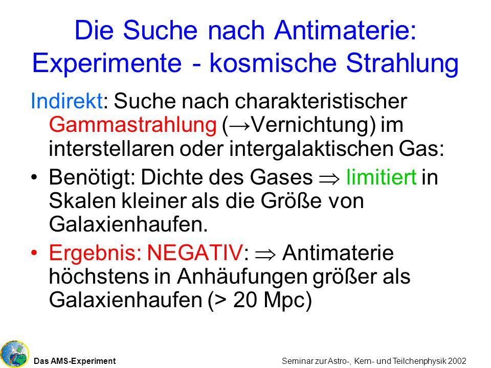 Das AMS-Experiment Seminar zur Astro-, Kern- und Teilchenphysik 2002 Die Suche nach Antimaterie: Experimente - kosmische Strahlung Indirekt: Suche nac