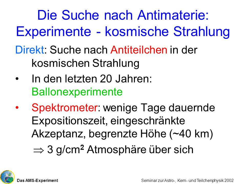 Das AMS-Experiment Seminar zur Astro-, Kern- und Teilchenphysik 2002 Die Suche nach Antimaterie: Experimente - kosmische Strahlung Direkt: Suche nach