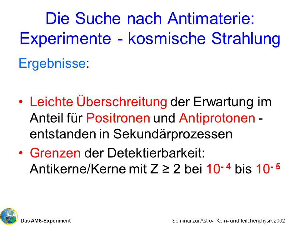 Das AMS-Experiment Seminar zur Astro-, Kern- und Teilchenphysik 2002 Die Suche nach Antimaterie: Experimente - kosmische Strahlung Ergebnisse: Leichte