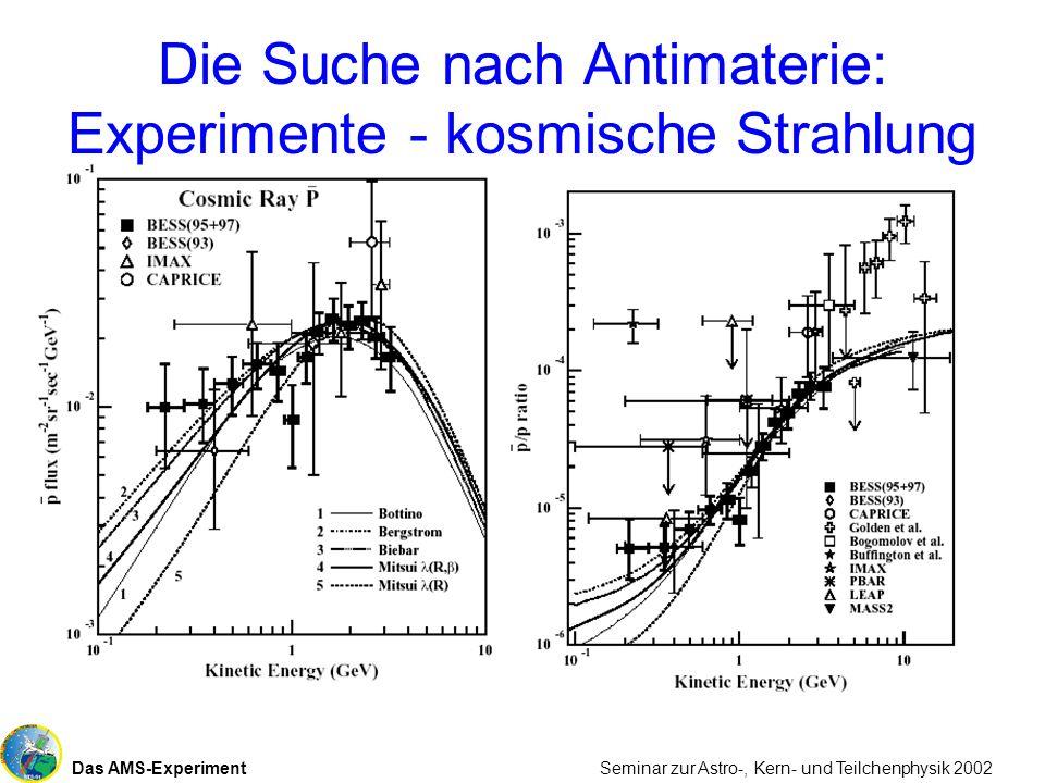 Das AMS-Experiment Seminar zur Astro-, Kern- und Teilchenphysik 2002 Die Suche nach Antimaterie: Experimente - kosmische Strahlung