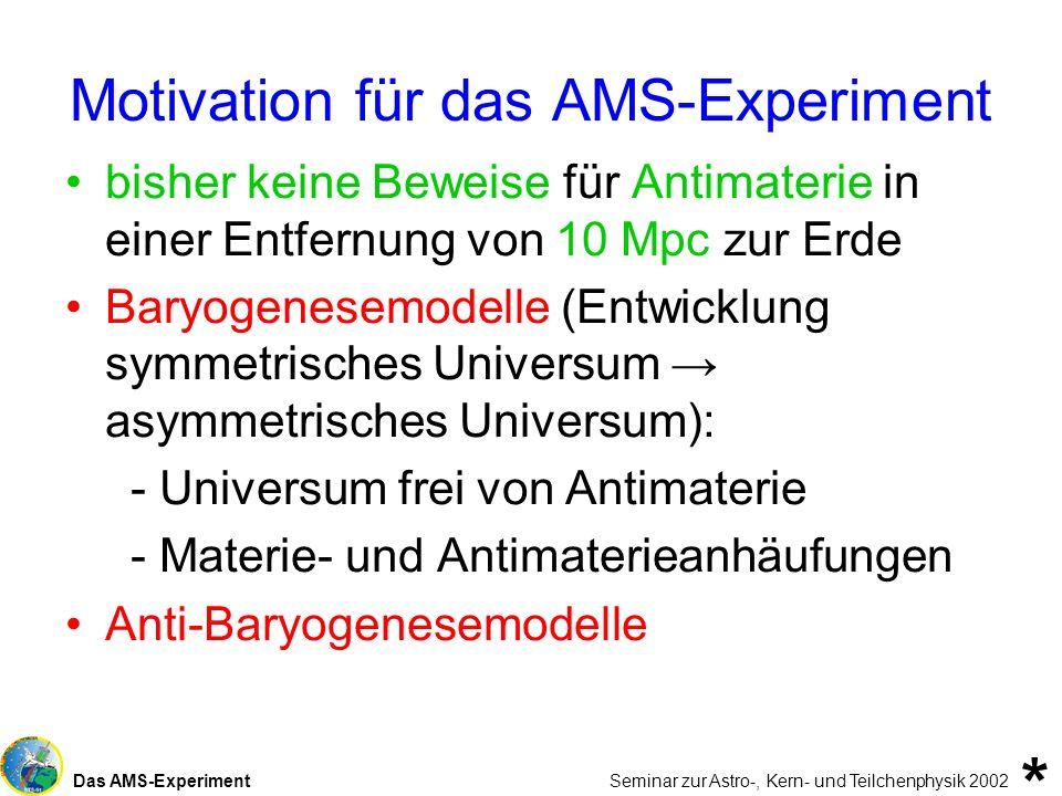 Das AMS-Experiment Seminar zur Astro-, Kern- und Teilchenphysik 2002 Motivation für das AMS-Experiment bisher keine Beweise für Antimaterie in einer E