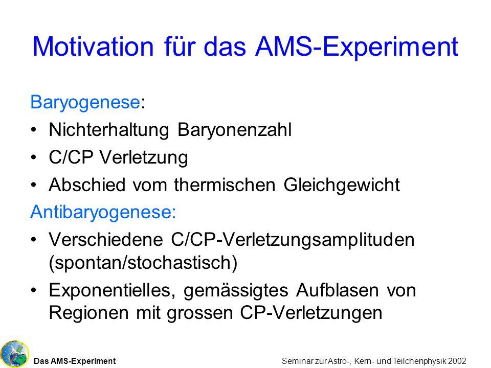 Das AMS-Experiment Seminar zur Astro-, Kern- und Teilchenphysik 2002 Motivation für das AMS-Experiment Baryogenese: Nichterhaltung Baryonenzahl C/CP V