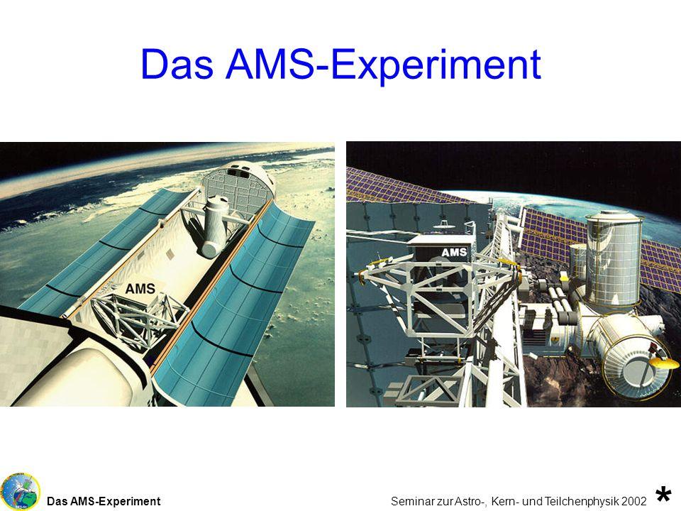 Das AMS-Experiment Seminar zur Astro-, Kern- und Teilchenphysik 2002 Das AMS-Experiment *