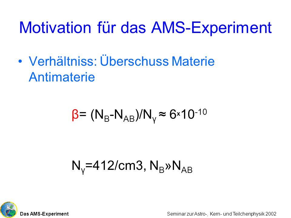 Das AMS-Experiment Seminar zur Astro-, Kern- und Teilchenphysik 2002 Motivation für das AMS-Experiment Verhältniss: Überschuss Materie Antimaterie β=