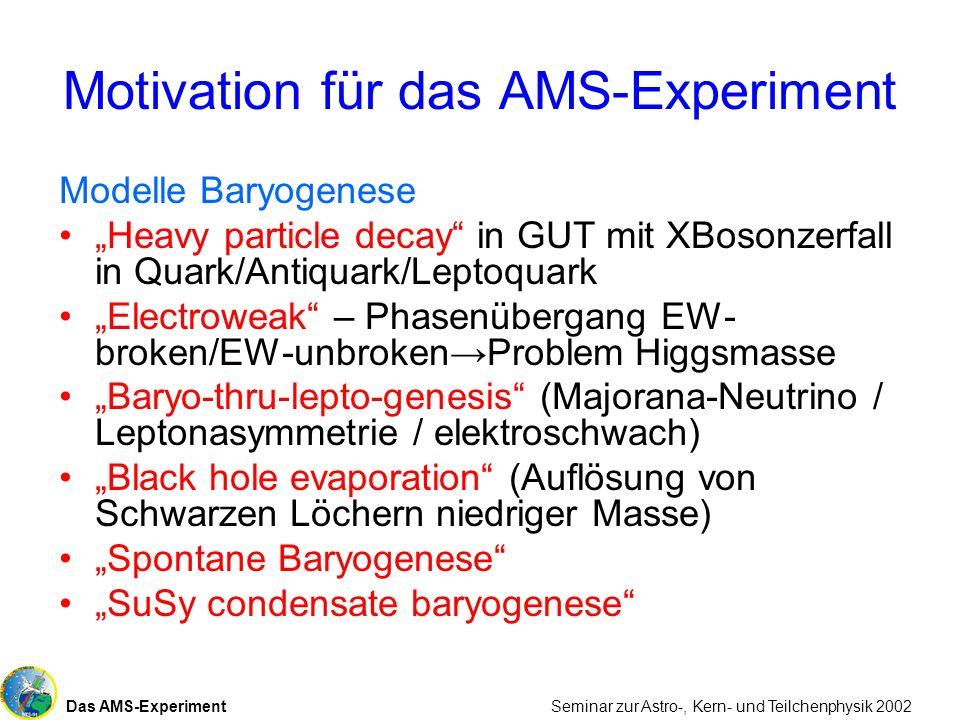 Das AMS-Experiment Seminar zur Astro-, Kern- und Teilchenphysik 2002 Motivation für das AMS-Experiment Modelle Baryogenese Heavy particle decay in GUT