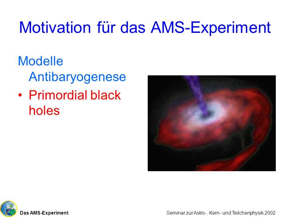Das AMS-Experiment Seminar zur Astro-, Kern- und Teilchenphysik 2002 Motivation für das AMS-Experiment Modelle Antibaryogenese Primordial black holes