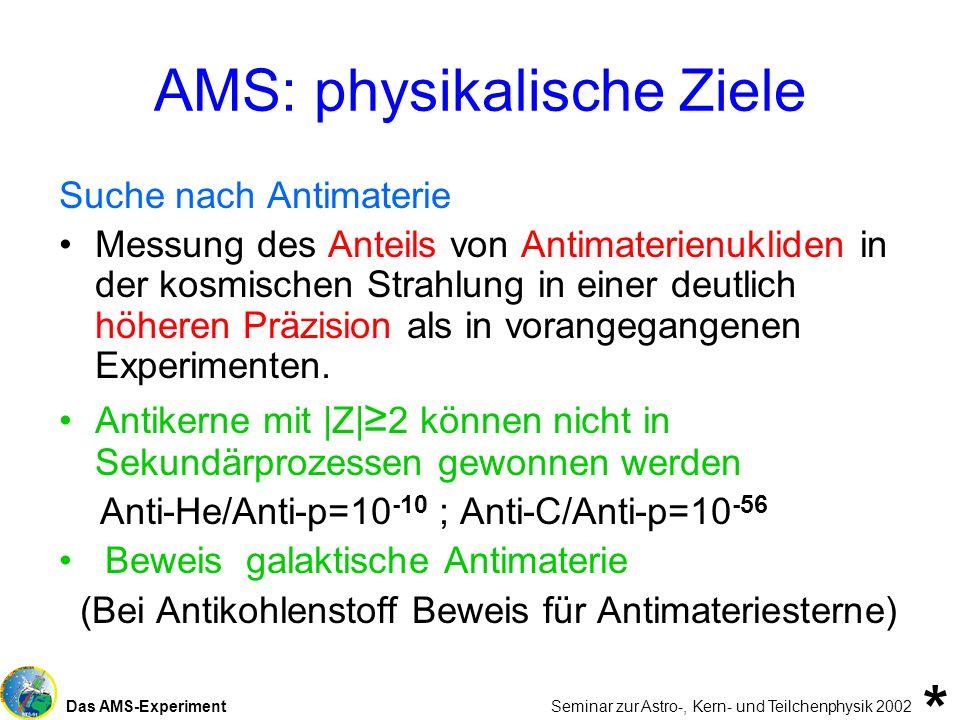 Das AMS-Experiment Seminar zur Astro-, Kern- und Teilchenphysik 2002 AMS: physikalische Ziele Suche nach Antimaterie Messung des Anteils von Antimater