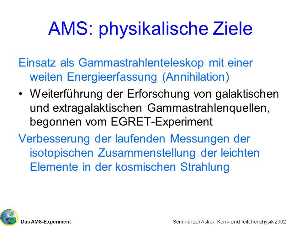 Das AMS-Experiment Seminar zur Astro-, Kern- und Teilchenphysik 2002 AMS: physikalische Ziele Einsatz als Gammastrahlenteleskop mit einer weiten Energ