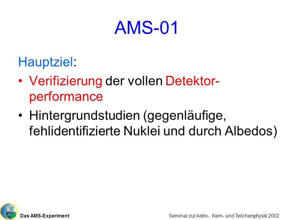 Das AMS-Experiment Seminar zur Astro-, Kern- und Teilchenphysik 2002 AMS-01 Hauptziel: Verifizierung der vollen Detektor- performance Hintergrundstudi