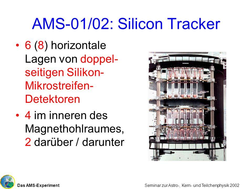 Das AMS-Experiment Seminar zur Astro-, Kern- und Teilchenphysik 2002 AMS-01/02: Silicon Tracker 6 (8) horizontale Lagen von doppel- seitigen Silikon-