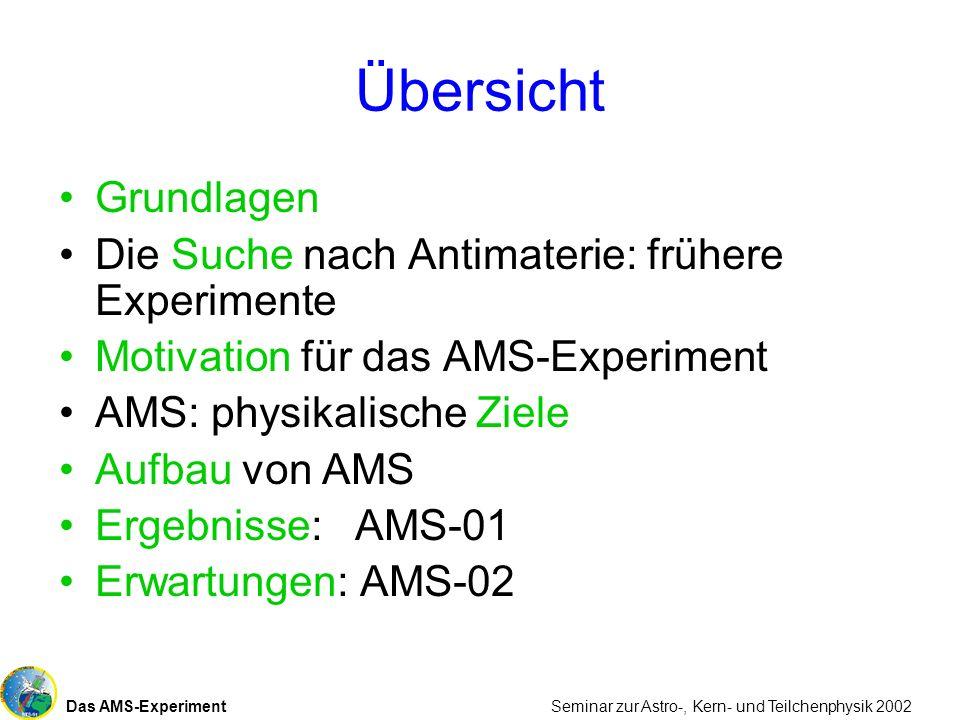 Das AMS-Experiment Seminar zur Astro-, Kern- und Teilchenphysik 2002 Übersicht Grundlagen Die Suche nach Antimaterie: frühere Experimente Motivation f