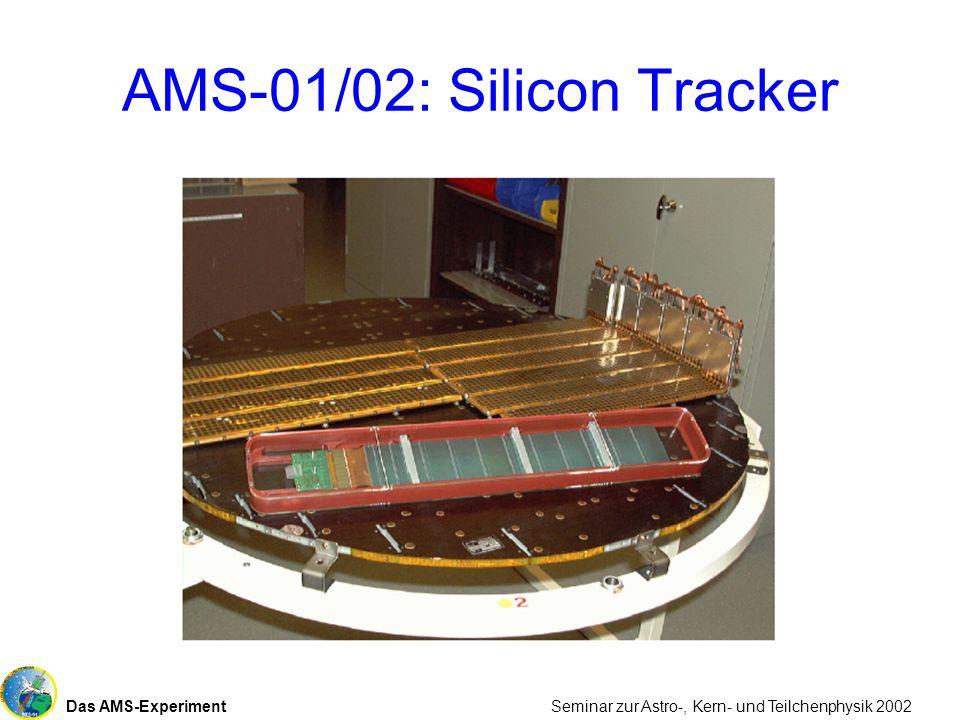 Das AMS-Experiment Seminar zur Astro-, Kern- und Teilchenphysik 2002 AMS-01/02: Silicon Tracker