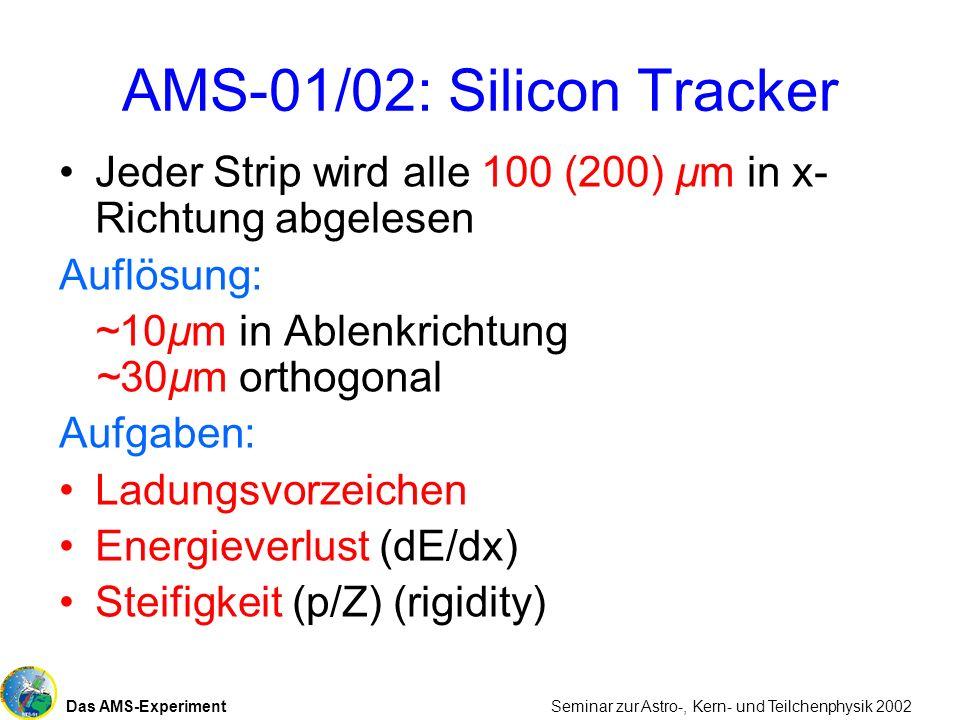 Das AMS-Experiment Seminar zur Astro-, Kern- und Teilchenphysik 2002 AMS-01/02: Silicon Tracker Jeder Strip wird alle 100 (200) µm in x- Richtung abge