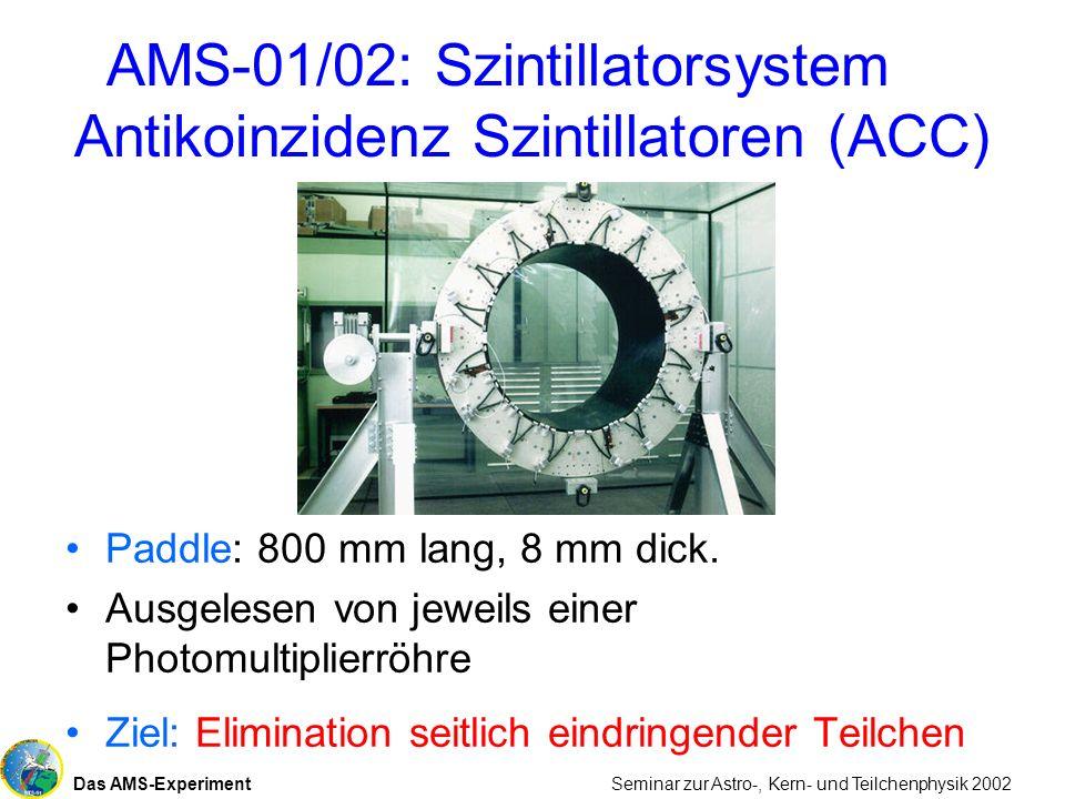 Das AMS-Experiment Seminar zur Astro-, Kern- und Teilchenphysik 2002 AMS-01/02: Szintillatorsystem Antikoinzidenz Szintillatoren (ACC) Paddle: 800 mm