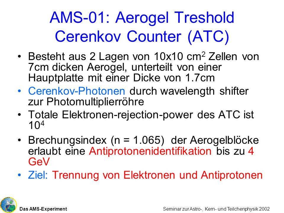 Das AMS-Experiment Seminar zur Astro-, Kern- und Teilchenphysik 2002 AMS-01: Aerogel Treshold Cerenkov Counter (ATC) Besteht aus 2 Lagen von 10x10 cm
