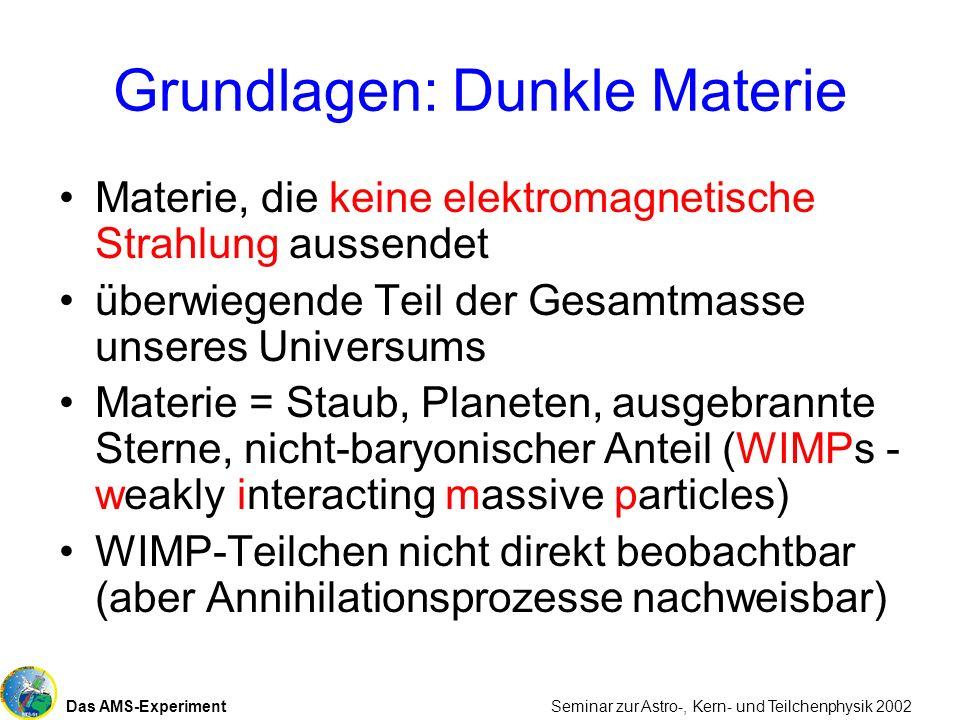 Das AMS-Experiment Seminar zur Astro-, Kern- und Teilchenphysik 2002 Grundlagen: Dunkle Materie Materie, die keine elektromagnetische Strahlung aussen
