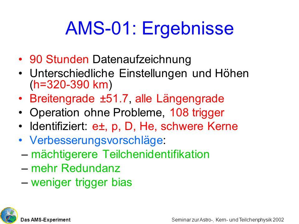 Das AMS-Experiment Seminar zur Astro-, Kern- und Teilchenphysik 2002 AMS-01: Ergebnisse 90 Stunden Datenaufzeichnung Unterschiedliche Einstellungen un