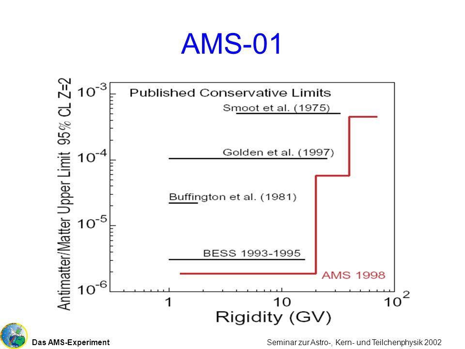 Das AMS-Experiment Seminar zur Astro-, Kern- und Teilchenphysik 2002 AMS-01