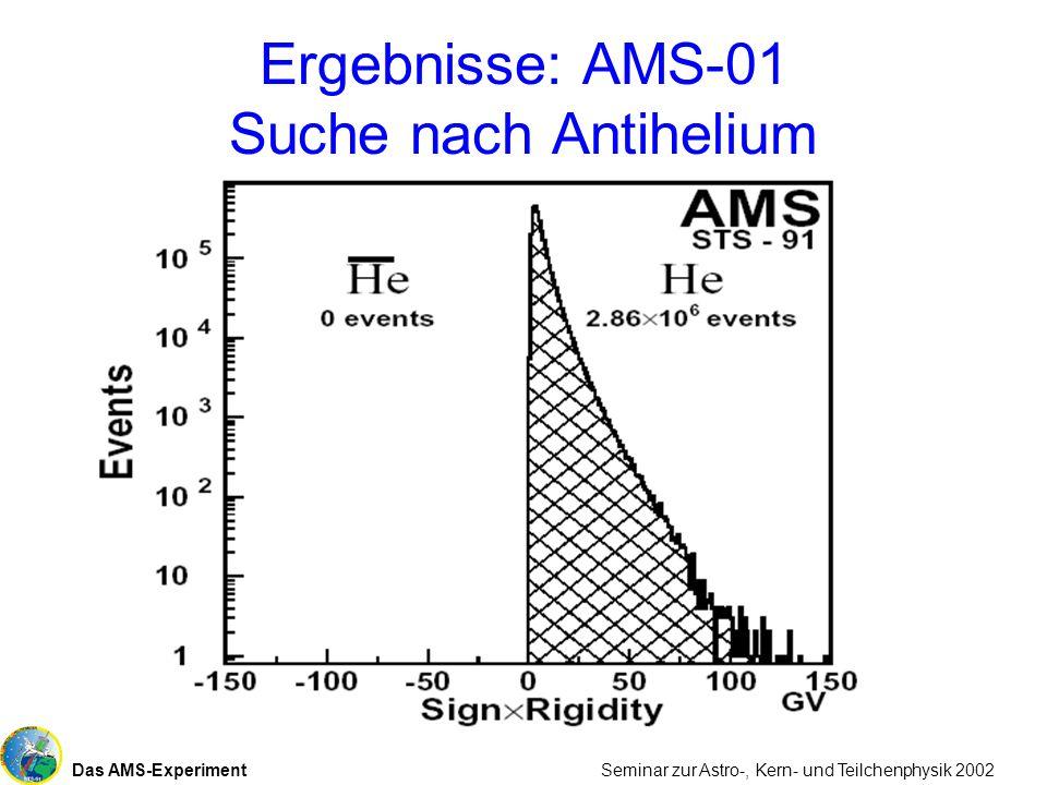 Das AMS-Experiment Seminar zur Astro-, Kern- und Teilchenphysik 2002 Ergebnisse: AMS-01 Suche nach Antihelium