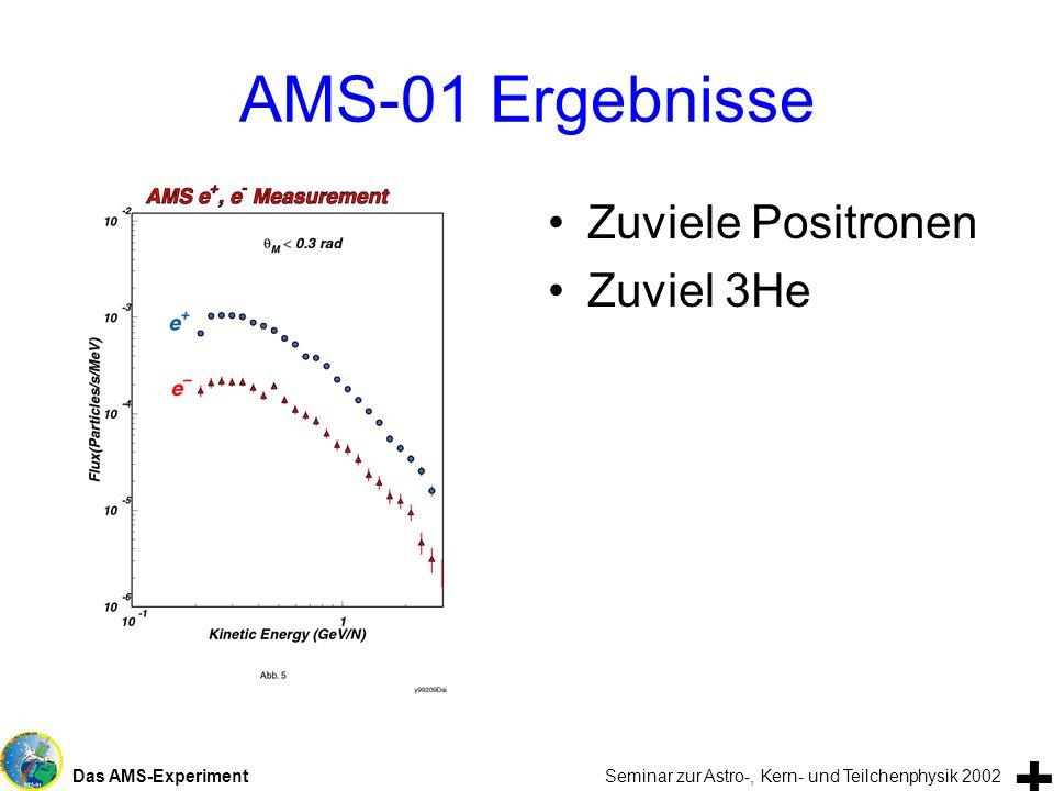 Das AMS-Experiment Seminar zur Astro-, Kern- und Teilchenphysik 2002 AMS-01 Ergebnisse Zuviele Positronen Zuviel 3He +