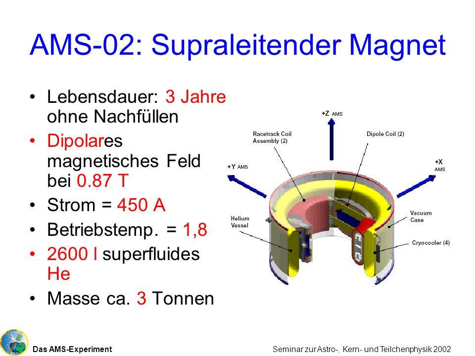 Das AMS-Experiment Seminar zur Astro-, Kern- und Teilchenphysik 2002 AMS-02: Supraleitender Magnet Lebensdauer: 3 Jahre ohne Nachfüllen Dipolares magn