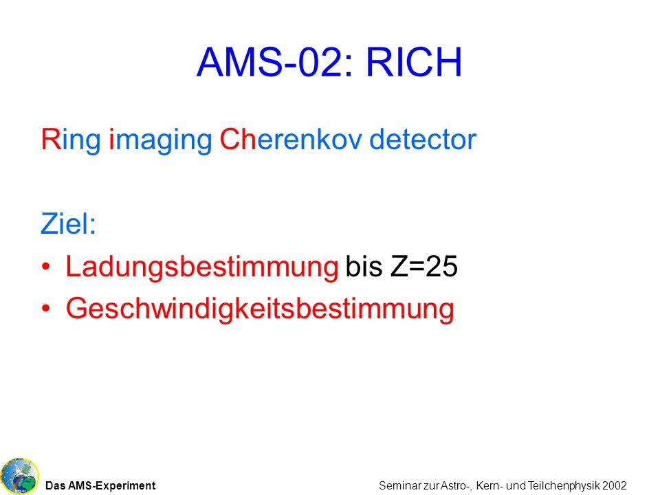 Das AMS-Experiment Seminar zur Astro-, Kern- und Teilchenphysik 2002 AMS-02: RICH Ring imaging Cherenkov detector Ziel: Ladungsbestimmung bis Z=25 Ges