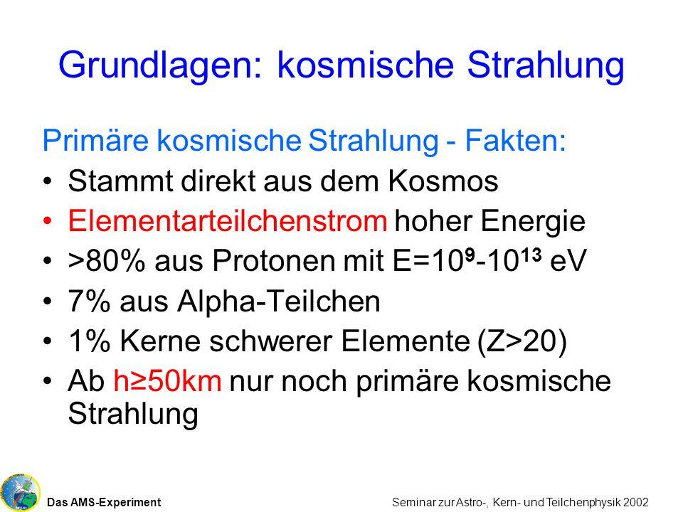Das AMS-Experiment Seminar zur Astro-, Kern- und Teilchenphysik 2002 Grundlagen: kosmische Strahlung Primäre kosmische Strahlung - Fakten: Stammt dire