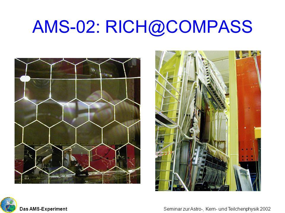 Das AMS-Experiment Seminar zur Astro-, Kern- und Teilchenphysik 2002 AMS-02: RICH@COMPASS